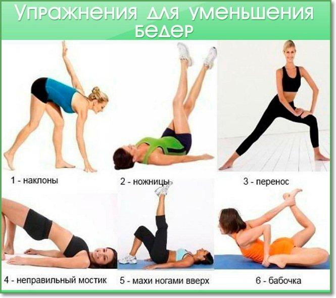 Эфективные Упражнения Похудения. Простые и эффективные упражнения для снижения веса в домашних условиях