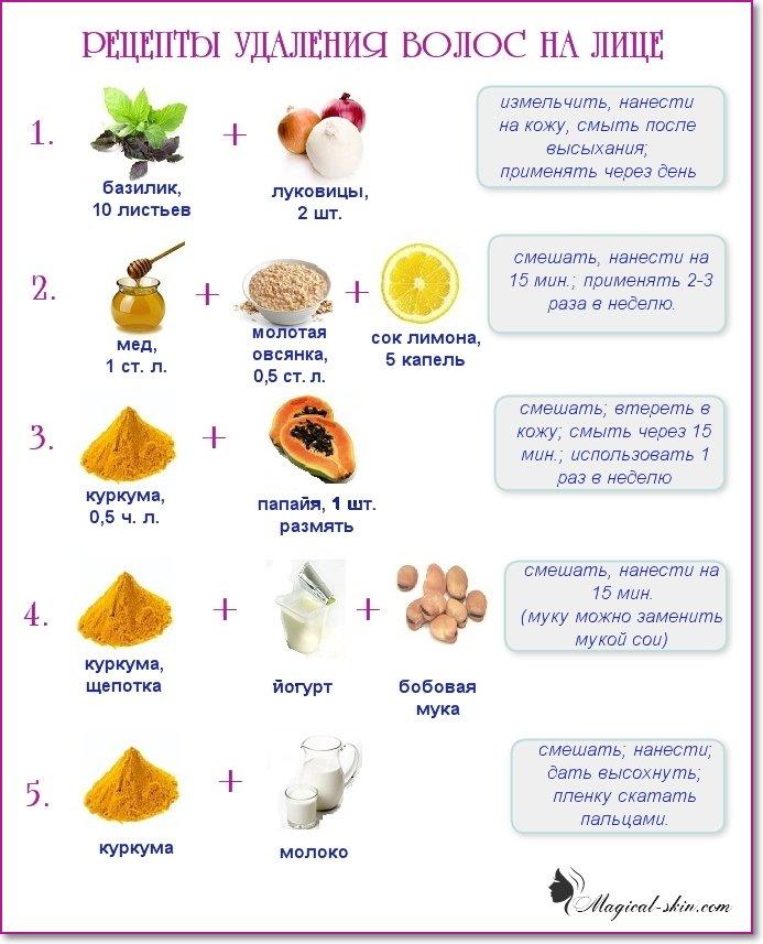 Куркума Для Похудения О. Как куркума помогла мне избавиться от лишних 11 кг: способ употребления, особенности, результаты