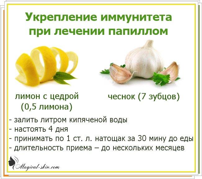 Рецепты поднимающие иммунитет
