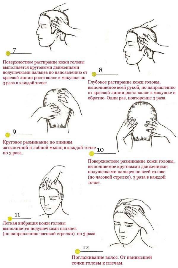 Как правильно сделать массаж на голову