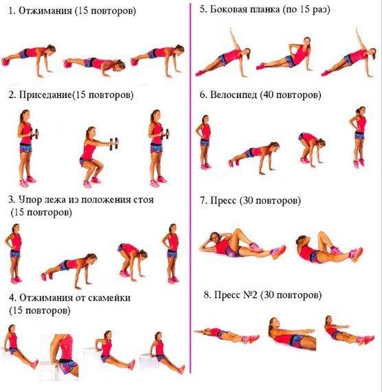 Эффективные упражнения для похудения для зарядки