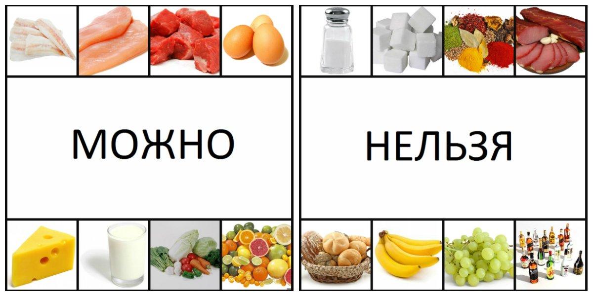 Какие Фрукты И Овощи Нельзя На Диете. Какие фрукты предпочесть при похудении