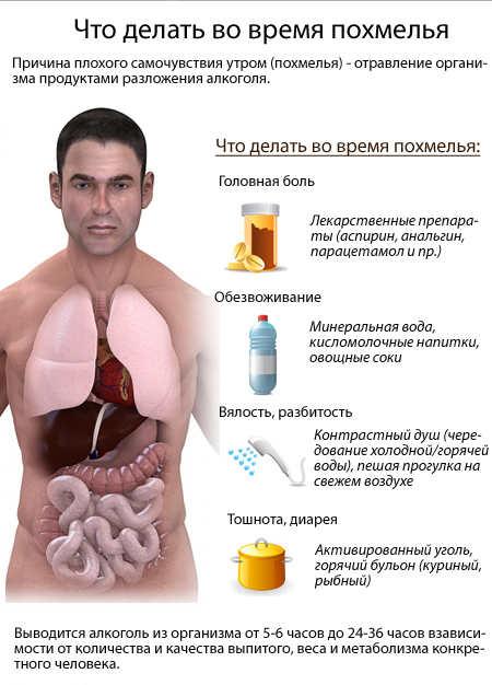 Антидепрессанты и алкоголь: последствия