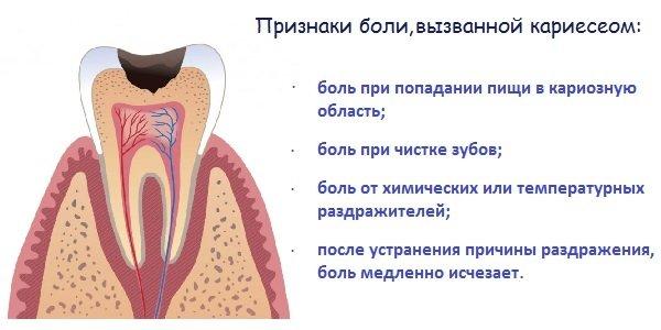 Лечение зуба в домашних условиях быстро