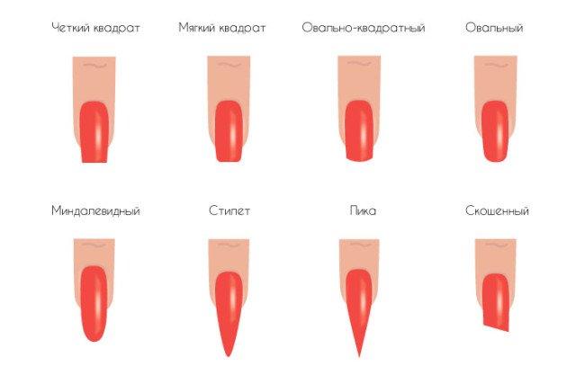 Как сделать острую форму нарощенных ногтей