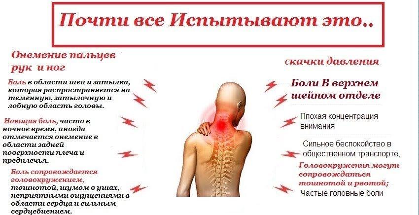Чем лечить хондроз шеи в домашних условиях