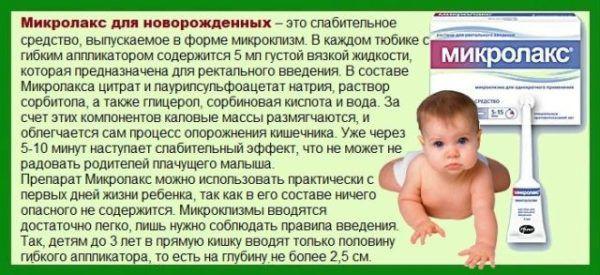 Как делать клизму новорожденному при запоре в