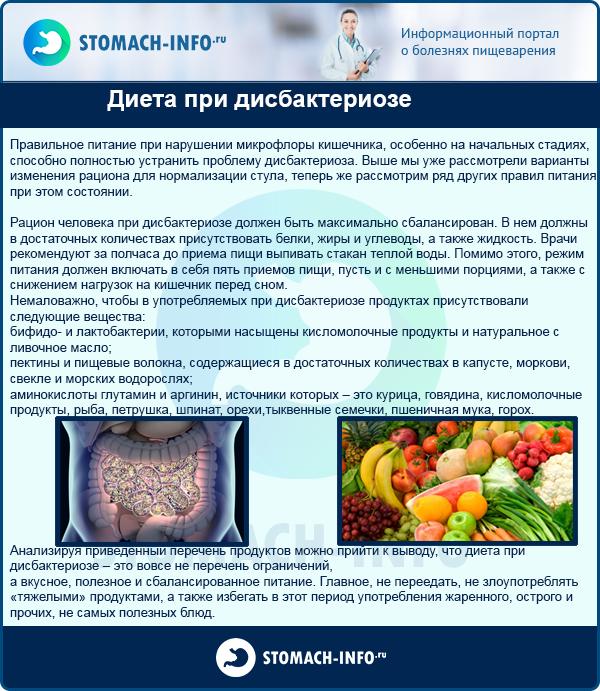 Диета при дисбактериоза кишечника у женщин