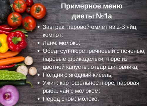 Примерная диета при запорах