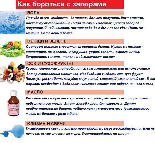 Какие продукты при запорах беременным 24