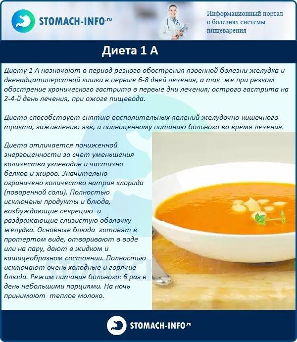 Диета Стол 1 А Б В. Диета №1б (стол №1б) – питание при гастрите, язве желудка и двенадцатиперстной кишки во время их обострения